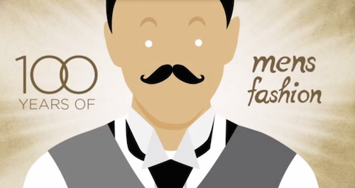 100 Years of Men's Fashion – Great Video
