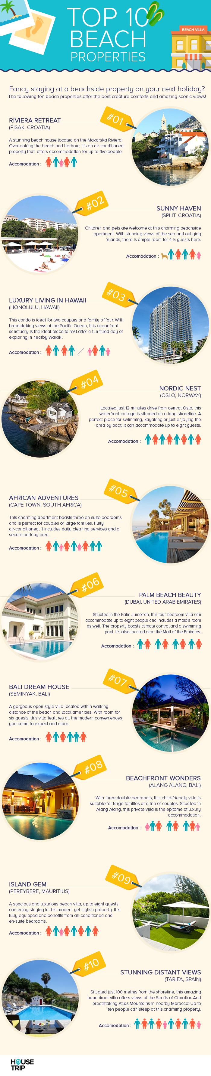 info-beach
